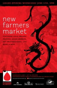 New Wed Market